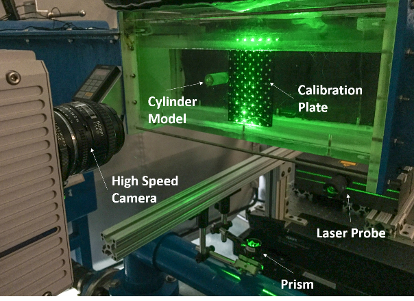 High-speed particle image velocimetry system